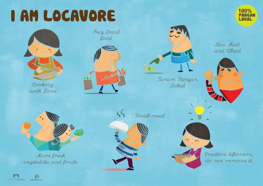 App per viaggiare eco-friendly: grafica di Locavore